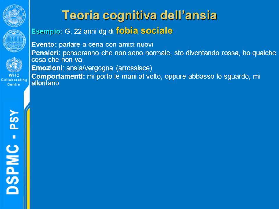 Teoria cognitiva dell'ansia Esempio: fobia sociale Esempio: G.