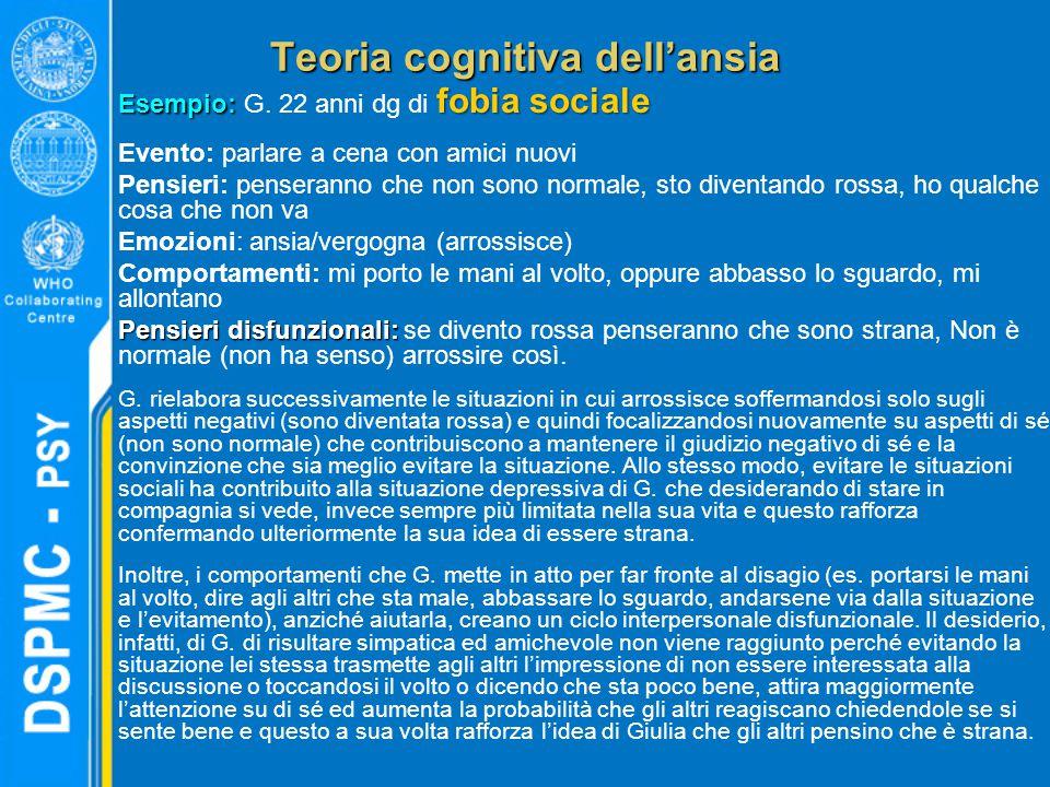Teoria cognitiva dell'ansia Esempio: fobia sociale Esempio: G. 22 anni dg di fobia sociale Evento: parlare a cena con amici nuovi Pensieri: penseranno