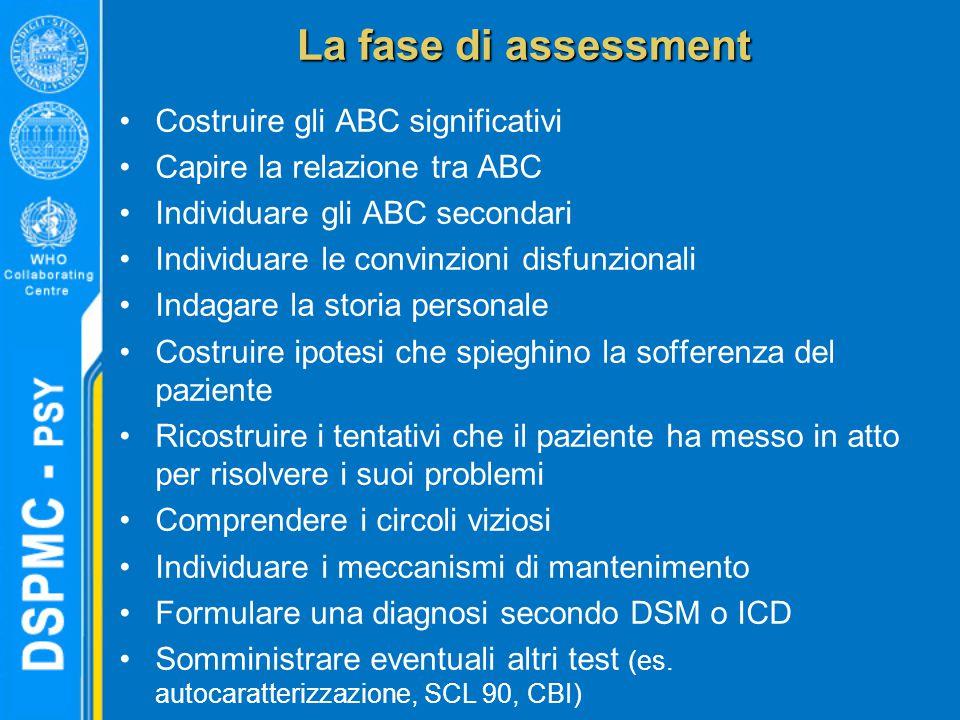 La fase di assessment Costruire gli ABC significativi Capire la relazione tra ABC Individuare gli ABC secondari Individuare le convinzioni disfunziona