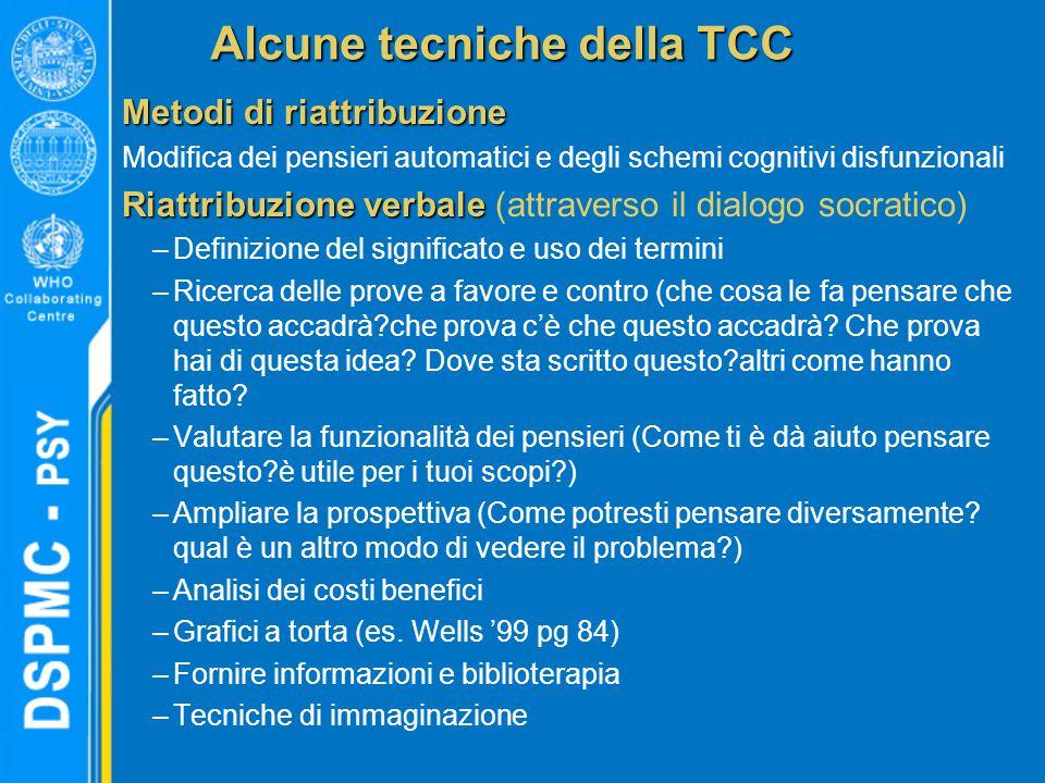 Alcune tecniche della TCC Metodi di riattribuzione Modifica dei pensieri automatici e degli schemi cognitivi disfunzionali Riattribuzione verbale Riat