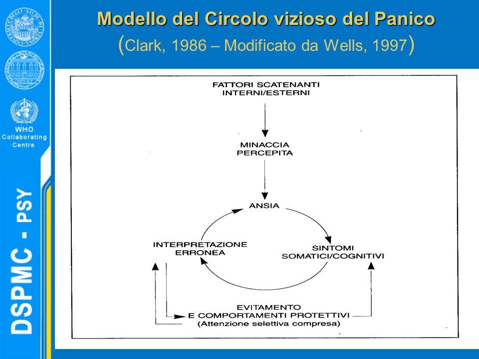 Modello del Circolo vizioso del Panico Modello del Circolo vizioso del Panico ( Clark, 1986 – Modificato da Wells, 1997 )