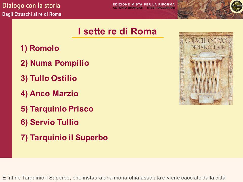 E infine Tarquinio il Superbo, che instaura una monarchia assoluta e viene cacciato dalla città I sette re di Roma 1) Romolo 2) Numa Pompilio 3) Tullo