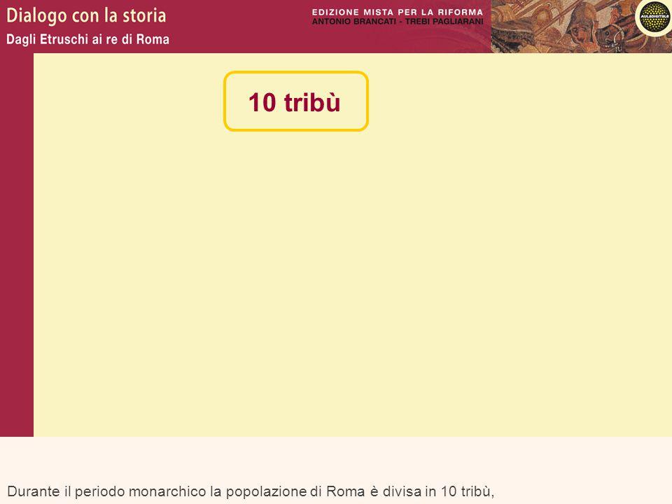 Durante il periodo monarchico la popolazione di Roma è divisa in 10 tribù, 10 tribù