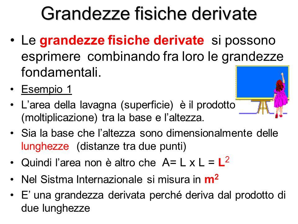 Grandezze fisiche derivate Le grandezze fisiche derivate si possono esprimere combinando fra loro le grandezze fondamentali. Esempio 1 L'area della la