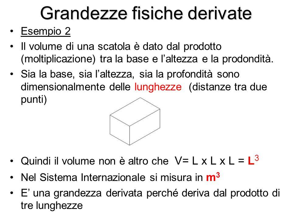 Grandezze fisiche derivate Esempio 2 Il volume di una scatola è dato dal prodotto (moltiplicazione) tra la base e l'altezza e la prodondità. Sia la ba