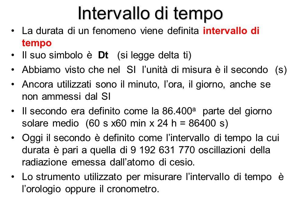 Intervallo di tempo La durata di un fenomeno viene definita intervallo di tempo Il suo simbolo è Dt (si legge delta ti) Abbiamo visto che nel SI l'uni