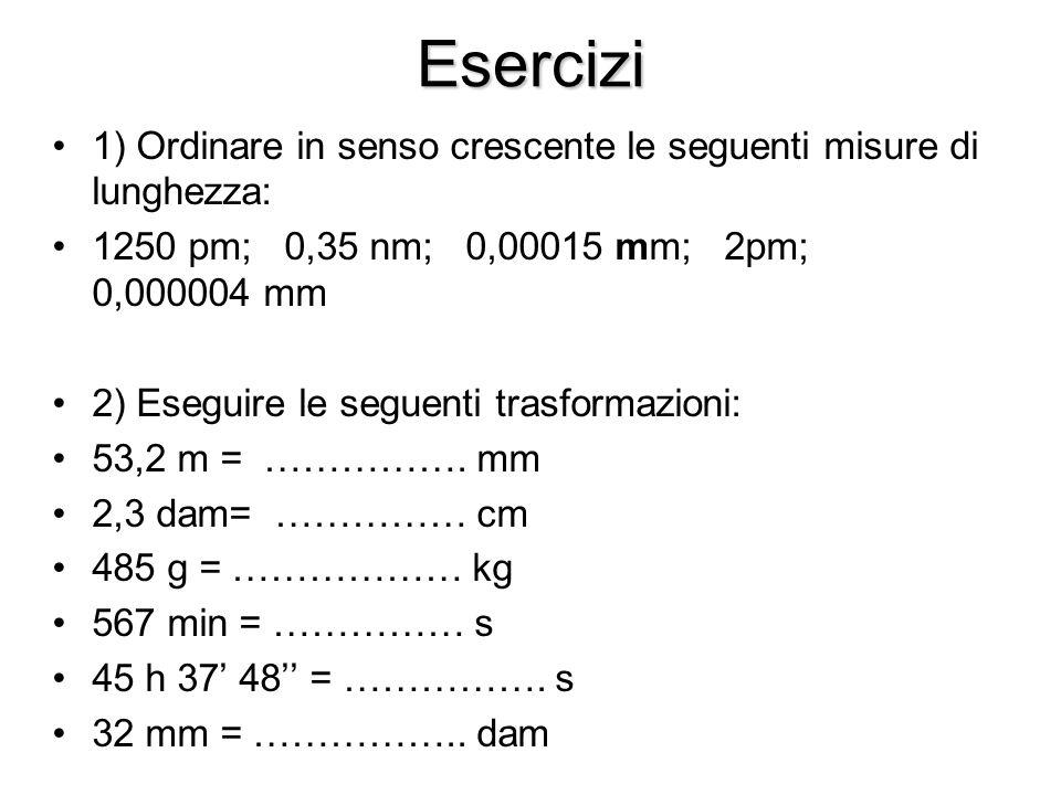 Esercizi 1) Ordinare in senso crescente le seguenti misure di lunghezza: 1250 pm; 0,35 nm; 0,00015 mm; 2pm; 0,000004 mm 2) Eseguire le seguenti trasfo