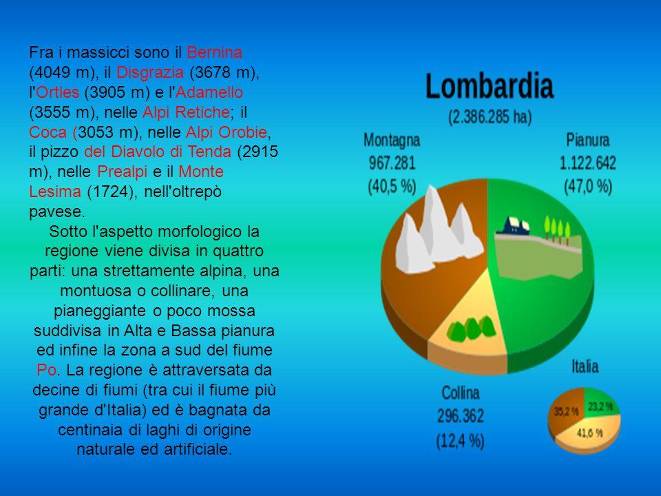 Fra i massicci sono il Bernina (4049 m), il Disgrazia (3678 m), l'Ortles (3905 m) e l'Adamello (3555 m), nelle Alpi Retiche; il Coca (3053 m), nelle A