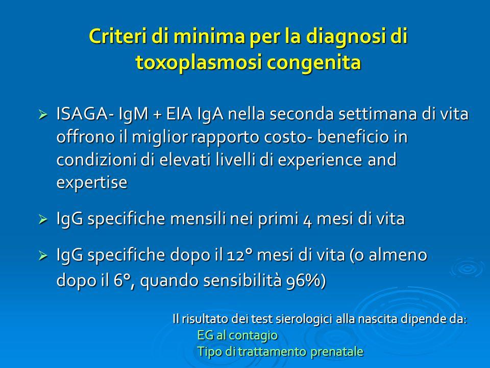 Criteri di minima per la diagnosi di toxoplasmosi congenita  ISAGA- IgM + EIA IgA nella seconda settimana di vita offrono il miglior rapporto costo- beneficio in condizioni di elevati livelli di experience and expertise  IgG specifiche mensili nei primi 4 mesi di vita  IgG specifiche dopo il 12° mesi di vita (o almeno dopo il 6°, quando sensibilità 96%) Il risultato dei test sierologici alla nascita dipende da: EG al contagio Tipo di trattamento prenatale