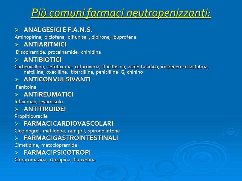 Più comuni farmaci neutropenizzanti:  ANALGESICI E F.A.N.S. Aminopirina, diclofena, diflunisal, dipirone, ibuprofene  ANTIARITMICI Disopiramide, pro