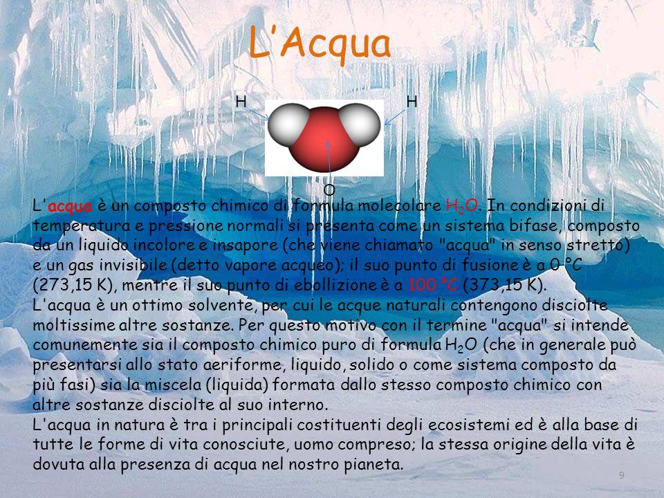 Tabella Dell'Acqua Altri nomi: monossido di di idrogeno idrossido di idrogeno ossano acido ossidrilico Caratteristiche generali Formula bruta o molecolareH2OH2O Massa molecolare (u)18,0153 g/mol Aspettoliquido incolore Numero CAS7732-18-5 Densità (g/l, in c.s.) a 4 °C999,972 a 277,15 K Indice di rifrazione1,3330 Temperatura di fusione (K)273,15 (0,00 °C) Temperatura di ebollizione (K)373,15 (100,00 °C) Punto triplo 273,16 K (0,01 °C) 611,73 Pa Punto critico 647 K (374 °C) 2,2064 × 10 7 Pa Tensione di vapore (Pa) a 293,15 K2338,54 Sistema cristallinoesagonale (vedi ghiaccio) Viscosità dinamica (mPa.s a 20 °C)1 10