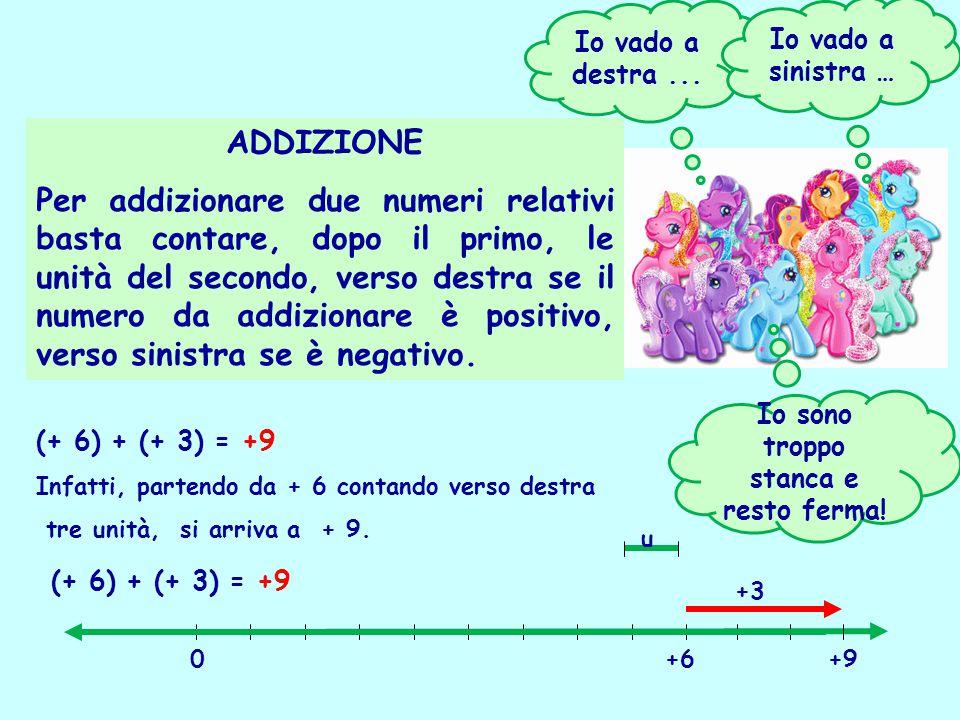 ADDIZIONE Per addizionare due numeri relativi basta contare, dopo il primo, le unità del secondo, verso destra se il numero da addizionare è positivo,