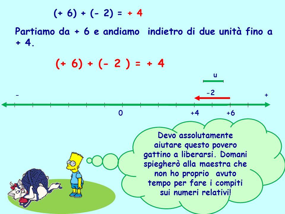 (+ 6) + (- 2) = + 4 Partiamo da + 6 e andiamo indietro di due unità fino a + 4. (+ 6) + (- 2 ) = + 4 0+6 -2 +4 -+ u Devo assolutamente aiutare questo