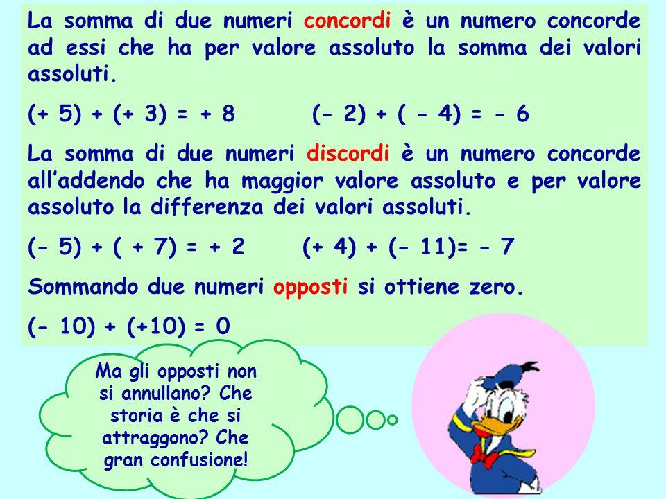 La somma di due numeri concordi è un numero concorde ad essi che ha per valore assoluto la somma dei valori assoluti. (+ 5) + (+ 3) = + 8 (- 2) + ( -