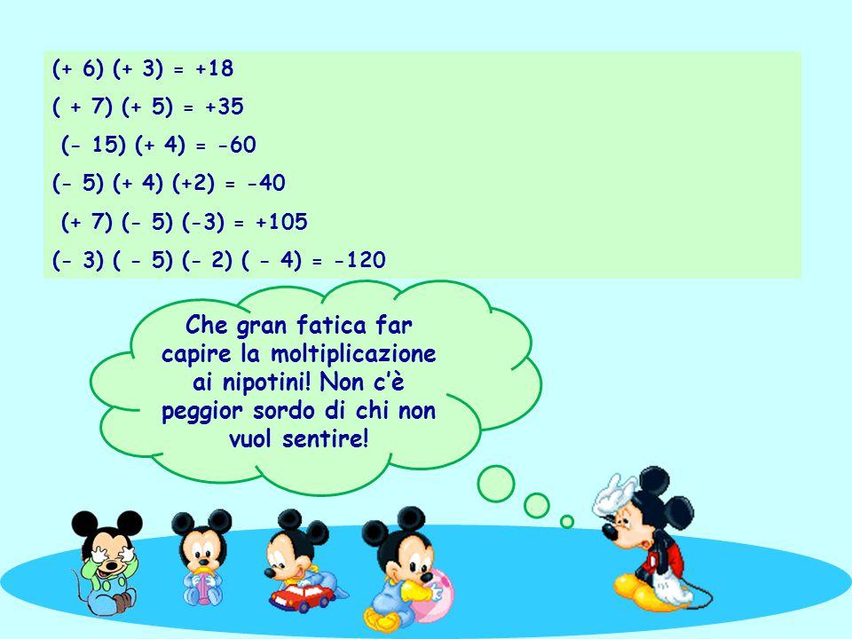 (+ 6) (+ 3) = +18 ( + 7) (+ 5) = +35 (- 15) (+ 4) = -60 (- 5) (+ 4) (+2) = -40 (+ 7) (- 5) (-3) = +105 (- 3) ( - 5) (- 2) ( - 4) = -120 Che gran fatic