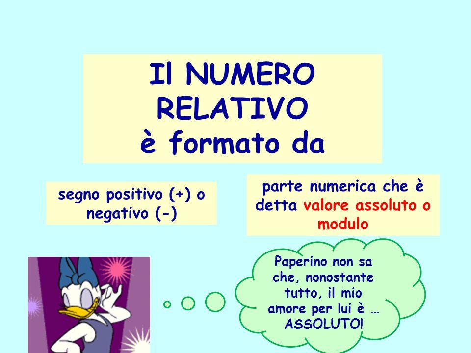 Il NUMERO RELATIVO è formato da parte numerica che è detta valore assoluto o modulo segno positivo (+) o negativo (-) Paperino non sa che, nonostante