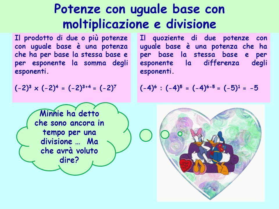 Il prodotto di due o più potenze con uguale base è una potenza che ha per base la stessa base e per esponente la somma degli esponenti. (-2) 3 x (-2)