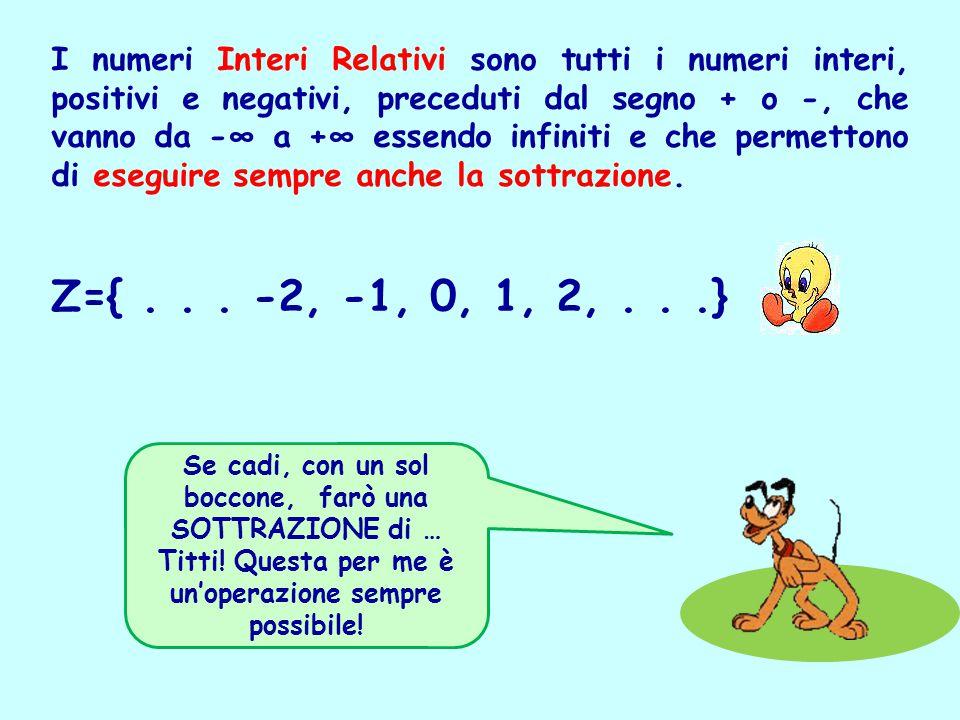I numeri Interi Relativi sono tutti i numeri interi, positivi e negativi, preceduti dal segno + o -, che vanno da -∞ a +∞ essendo infiniti e che perme