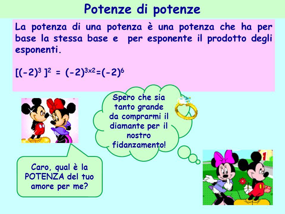 La potenza di una potenza è una potenza che ha per base la stessa base e per esponente il prodotto degli esponenti. [(-2) 3 ] 2 = (-2) 3x2 =(-2) 6 Pot