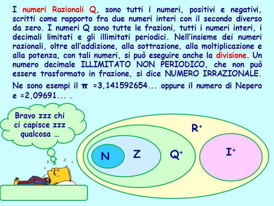 I numeri Razionali Q, sono tutti i numeri, positivi e negativi, scritti come rapporto fra due numeri interi con il secondo diverso da zero. I numeri Q