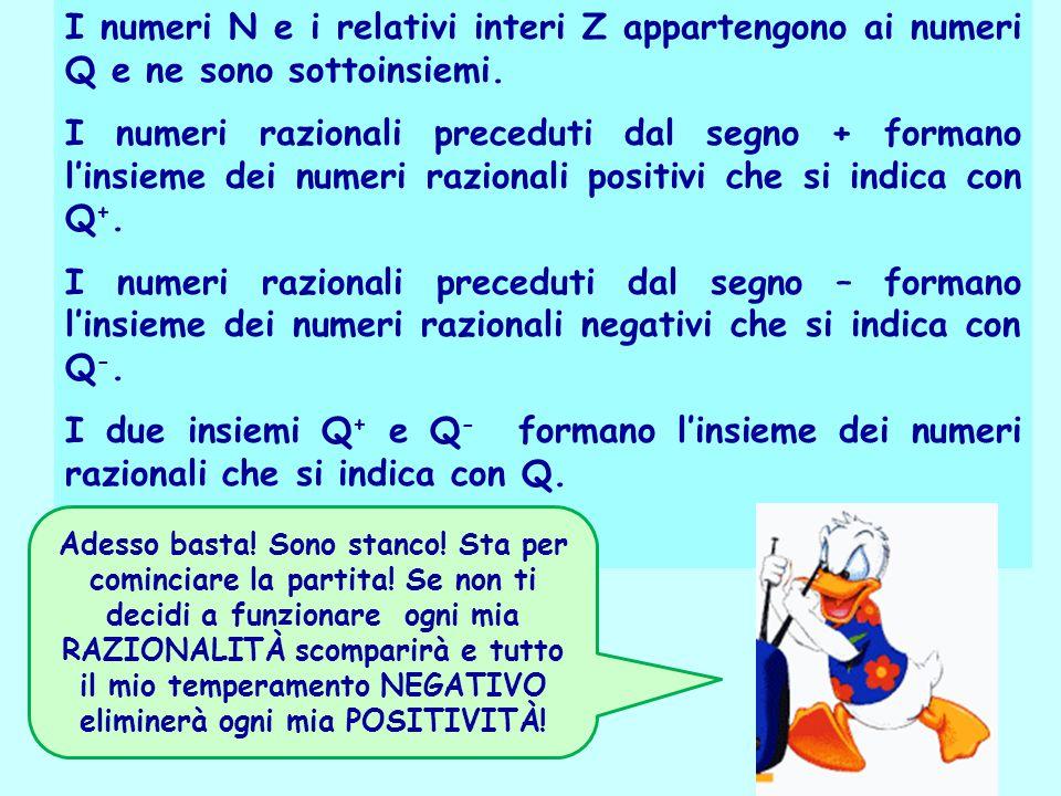 I numeri N e i relativi interi Z appartengono ai numeri Q e ne sono sottoinsiemi. I numeri razionali preceduti dal segno + formano l'insieme dei numer