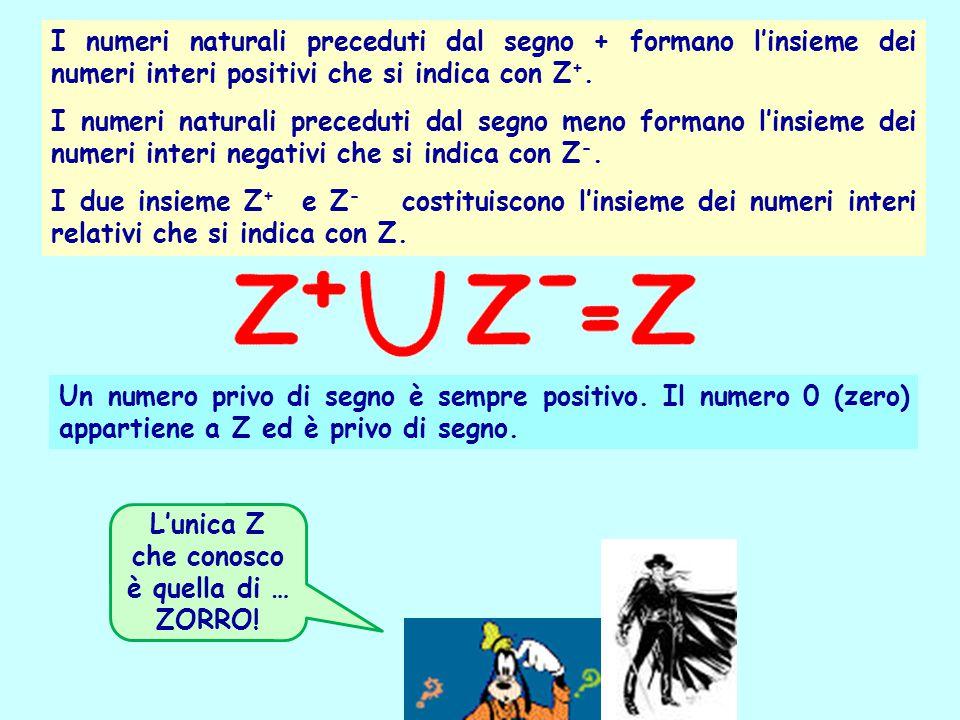 I numeri naturali preceduti dal segno + formano l'insieme dei numeri interi positivi che si indica con Z +. I numeri naturali preceduti dal segno meno