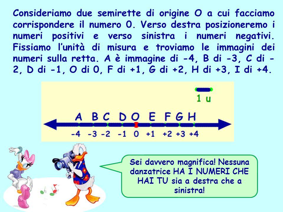 Consideriamo due semirette di origine O a cui facciamo corrispondere il numero 0. Verso destra posizioneremo i numeri positivi e verso sinistra i nume