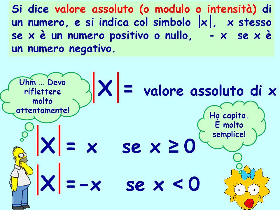 Si dice valore assoluto (o modulo o intensità) di un numero, e si indica col simbolo x, x stesso se x è un numero positivo o nullo, - x se x è un nume