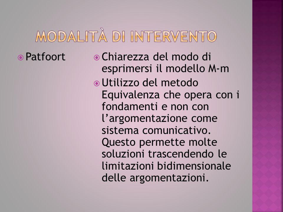  Patfoort  Chiarezza del modo di esprimersi il modello M-m  Utilizzo del metodo Equivalenza che opera con i fondamenti e non con l'argomentazione come sistema comunicativo.