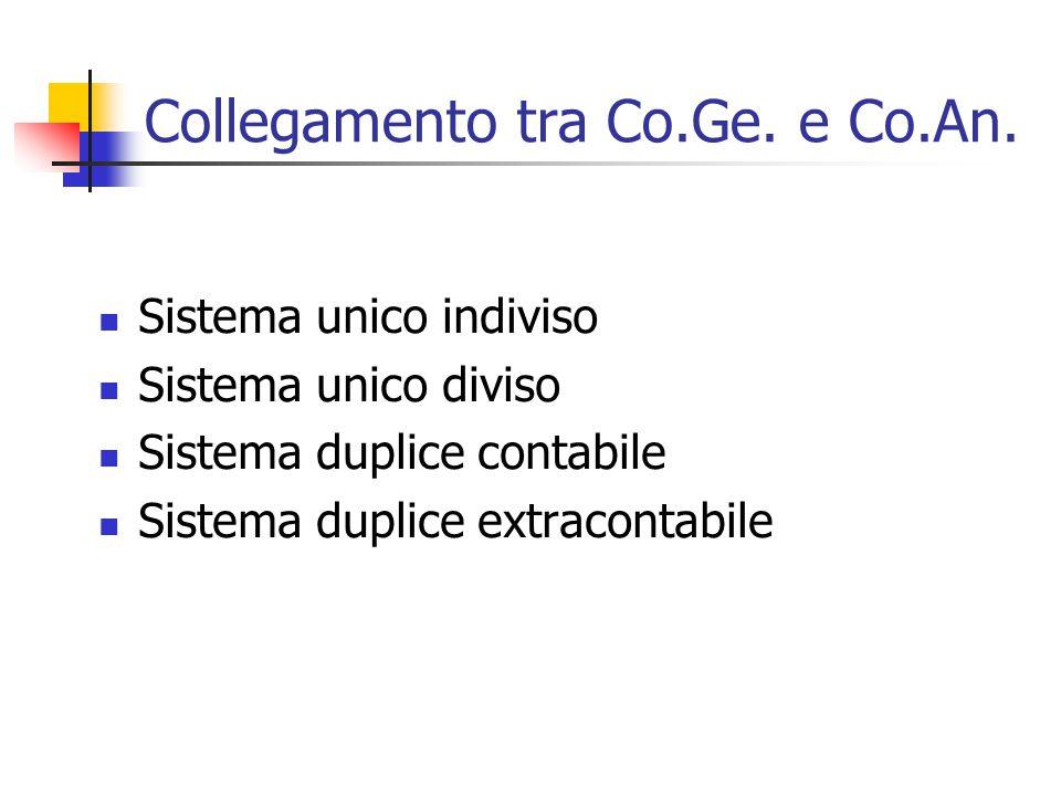 Collegamento tra Co.Ge. e Co.An. Sistema unico indiviso Sistema unico diviso Sistema duplice contabile Sistema duplice extracontabile