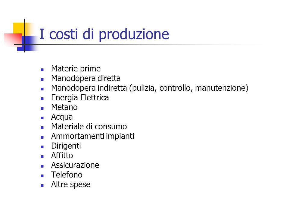 I costi di produzione Materie prime Manodopera diretta Manodopera indiretta (pulizia, controllo, manutenzione) Energia Elettrica Metano Acqua Material