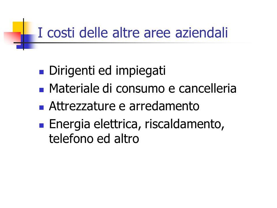 I costi delle altre aree aziendali Dirigenti ed impiegati Materiale di consumo e cancelleria Attrezzature e arredamento Energia elettrica, riscaldamen