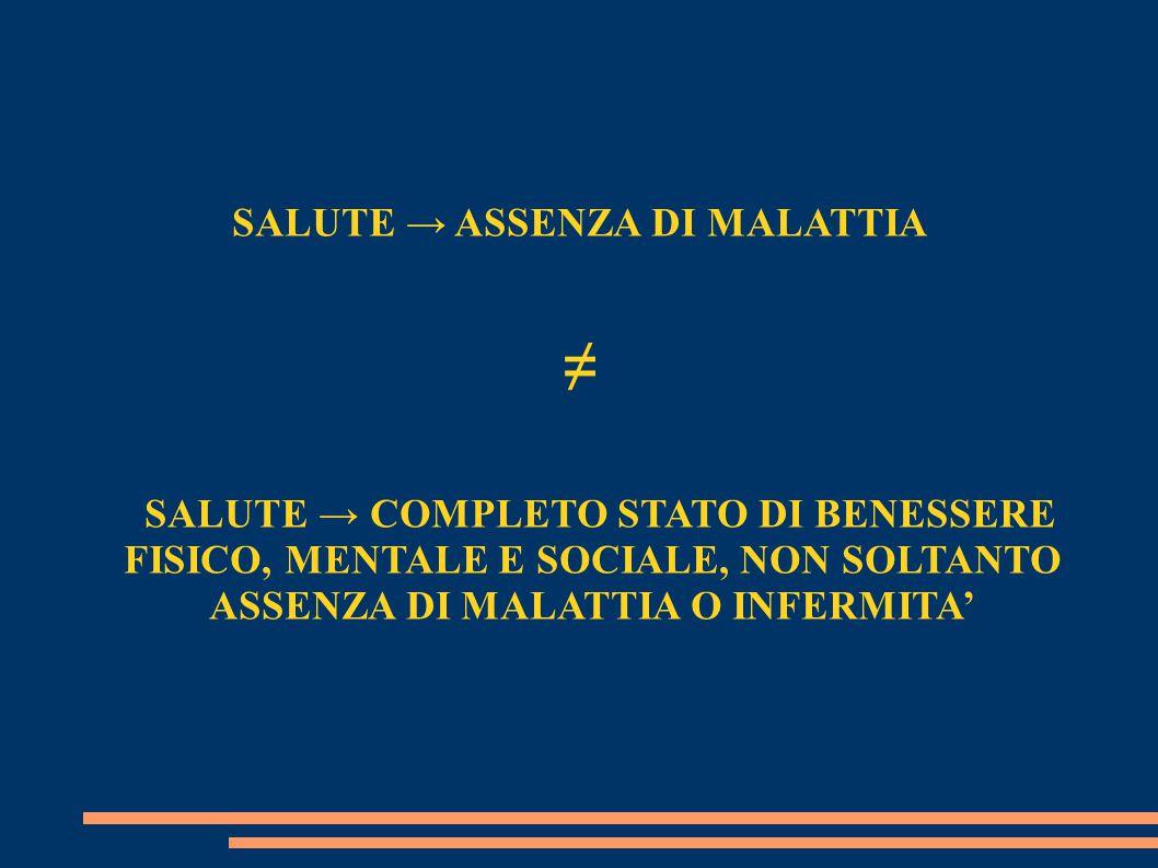 SALUTE → ASSENZA DI MALATTIA ≠ SALUTE → COMPLETO STATO DI BENESSERE FISICO, MENTALE E SOCIALE, NON SOLTANTO ASSENZA DI MALATTIA O INFERMITA'