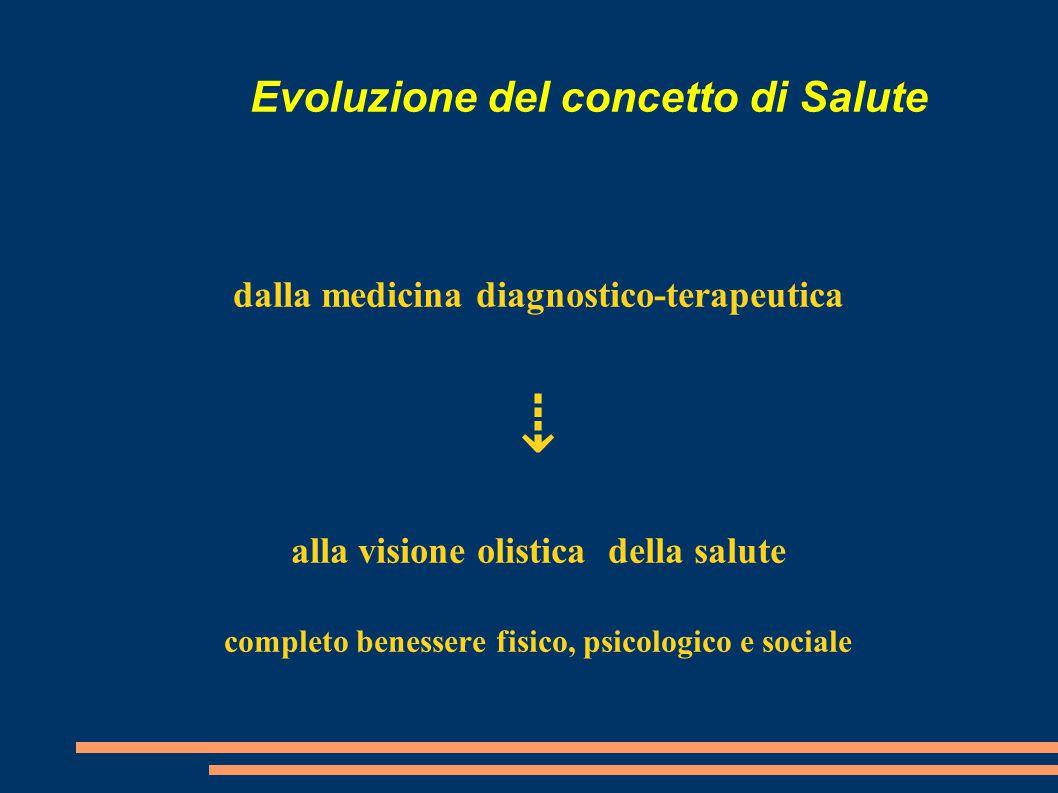 Evoluzione del concetto di Salute dalla medicina diagnostico-terapeutica ⇣ alla visione olistica della salute completo benessere fisico, psicologico e