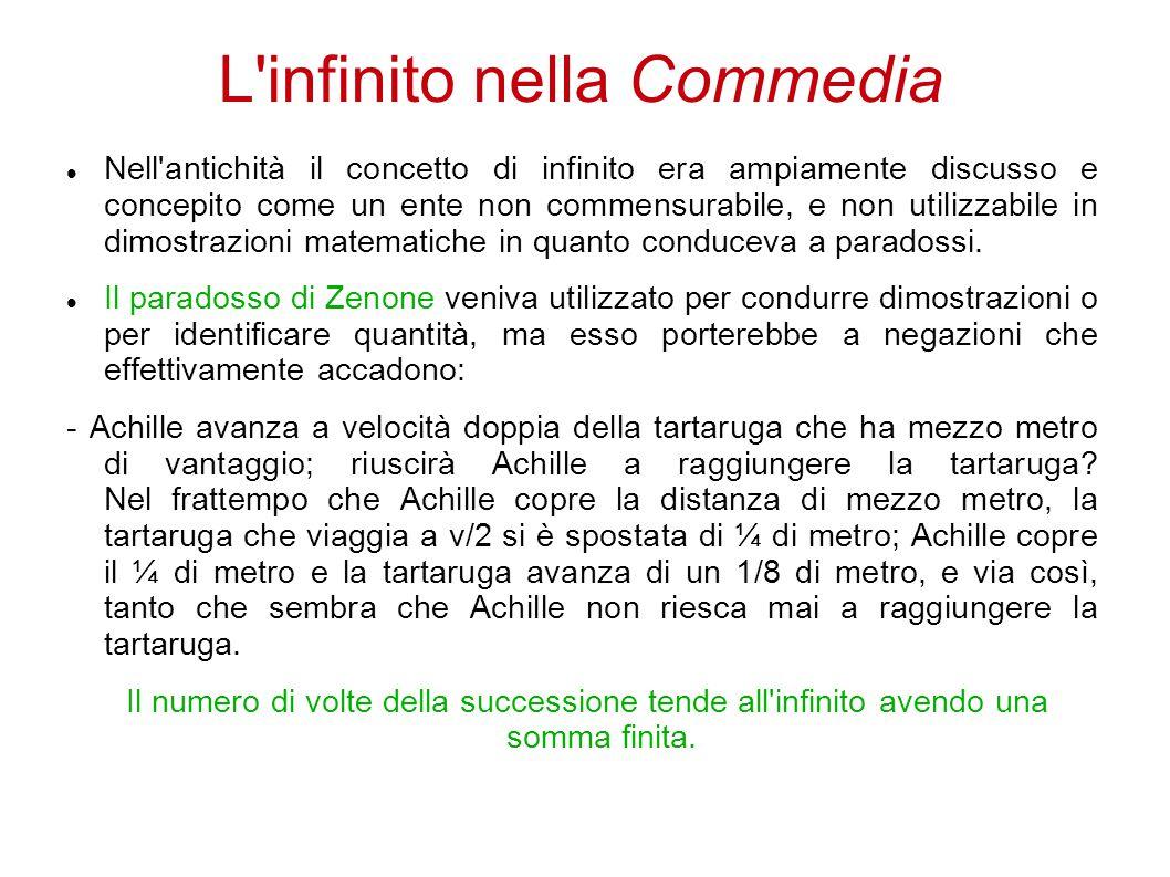 L'infinito nella Commedia Nell'antichità il concetto di infinito era ampiamente discusso e concepito come un ente non commensurabile, e non utilizzabi