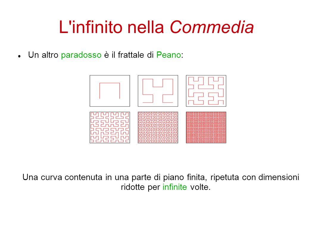 L'infinito nella Commedia Un altro paradosso è il frattale di Peano: Una curva contenuta in una parte di piano finita, ripetuta con dimensioni ridotte