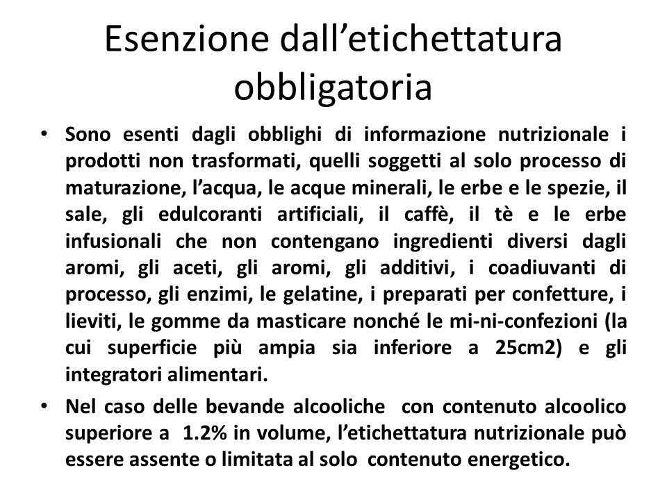 Esenzione dall'etichettatura obbligatoria Sono esenti dagli obblighi di informazione nutrizionale i prodotti non trasformati, quelli soggetti al solo processo di maturazione, l'acqua, le acque minerali, le erbe e le spezie, il sale, gli edulcoranti artificiali, il caffè, il tè e le erbe infusionali che non contengano ingredienti diversi dagli aromi, gli aceti, gli aromi, gli additivi, i coadiuvanti di processo, gli enzimi, le gelatine, i preparati per confetture, i lieviti, le gomme da masticare nonché le mi-ni-confezioni (la cui superficie più ampia sia inferiore a 25cm2) e gli integratori alimentari.