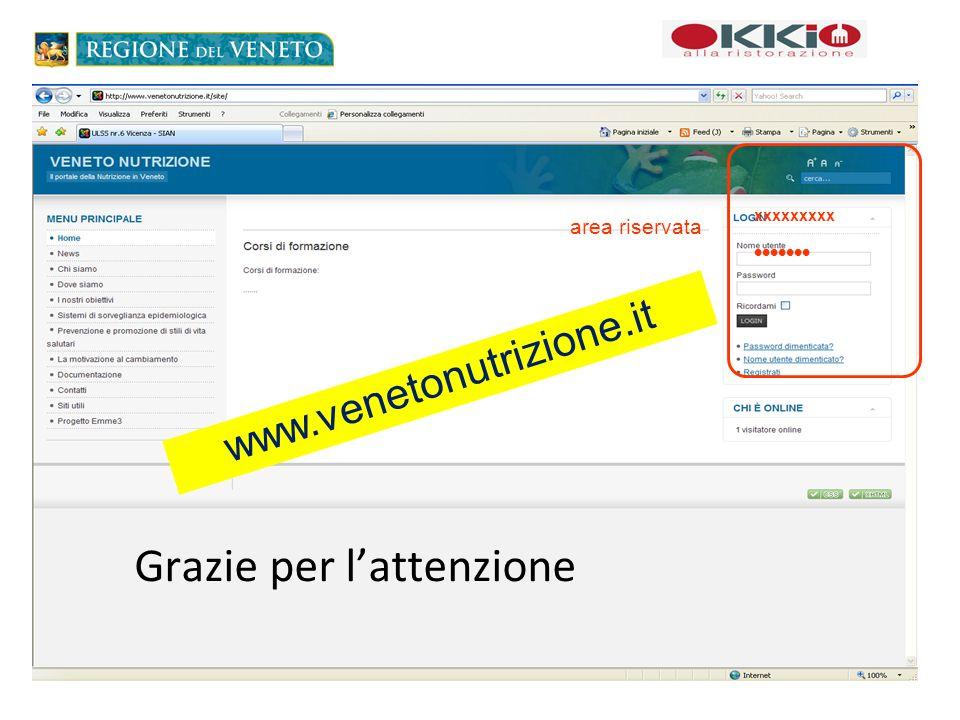 area riservata xxxxxxxxx Grazie per l'attenzione www.venetonutrizione.it