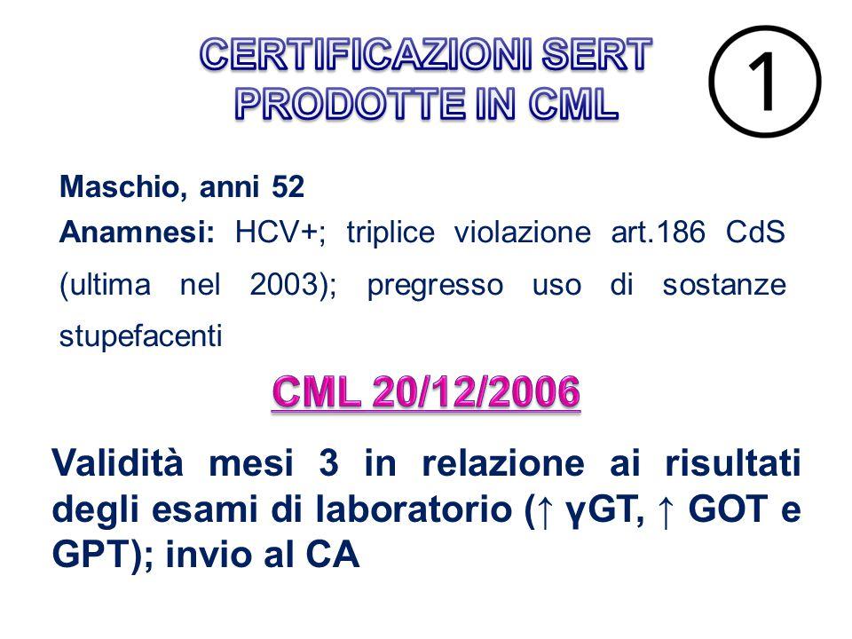 Maschio, anni 52 Anamnesi: HCV+; triplice violazione art.186 CdS (ultima nel 2003); pregresso uso di sostanze stupefacenti Validità mesi 3 in relazion