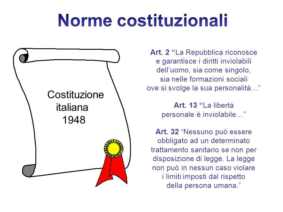 """Art. 2 """"La Repubblica riconosce e garantisce i diritti inviolabili dell'uomo, sia come singolo, sia nelle formazioni sociali ove si svolge la sua pers"""