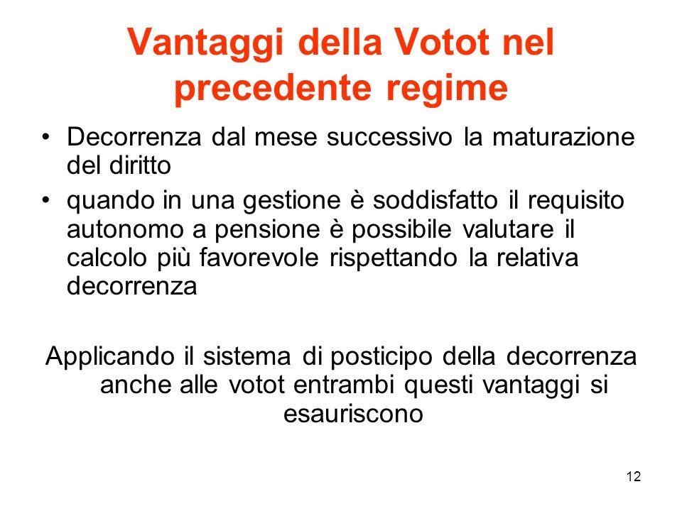 12 Vantaggi della Votot nel precedente regime Decorrenza dal mese successivo la maturazione del diritto quando in una gestione è soddisfatto il requis