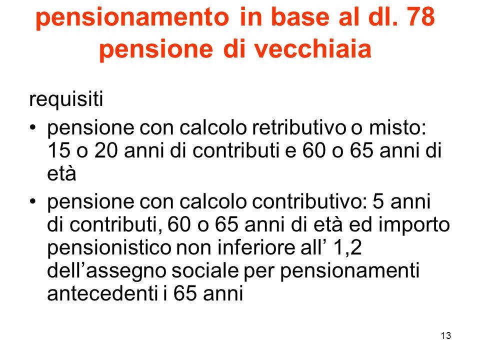 13 pensionamento in base al dl. 78 pensione di vecchiaia requisiti pensione con calcolo retributivo o misto: 15 o 20 anni di contributi e 60 o 65 anni
