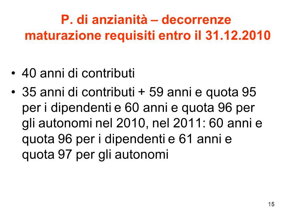 15 P. di anzianità – decorrenze maturazione requisiti entro il 31.12.2010 40 anni di contributi 35 anni di contributi + 59 anni e quota 95 per i dipen