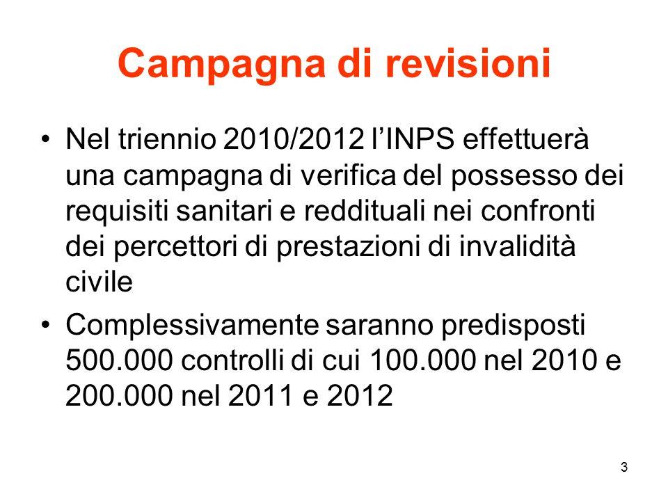 3 Campagna di revisioni Nel triennio 2010/2012 l'INPS effettuerà una campagna di verifica del possesso dei requisiti sanitari e reddituali nei confronti dei percettori di prestazioni di invalidità civile Complessivamente saranno predisposti 500.000 controlli di cui 100.000 nel 2010 e 200.000 nel 2011 e 2012