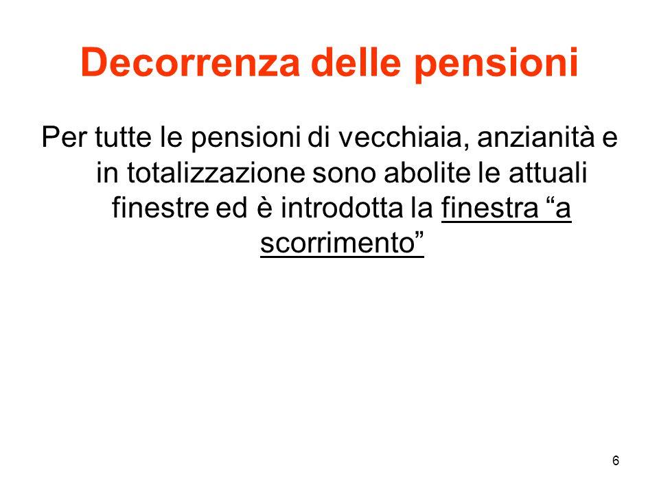 6 Decorrenza delle pensioni Per tutte le pensioni di vecchiaia, anzianità e in totalizzazione sono abolite le attuali finestre ed è introdotta la finestra a scorrimento