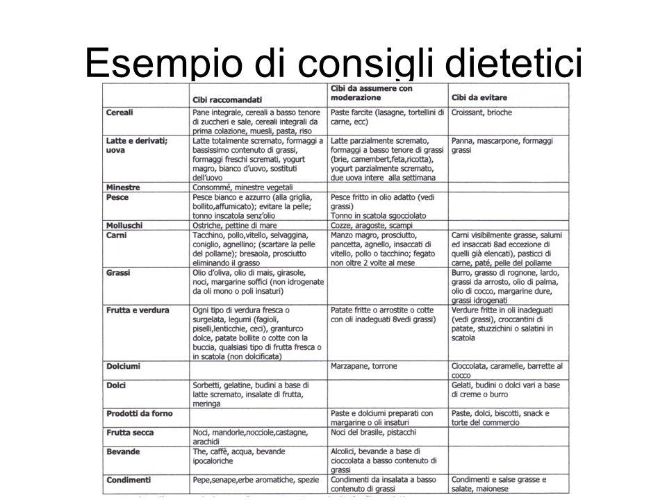 Esempio di consigli dietetici