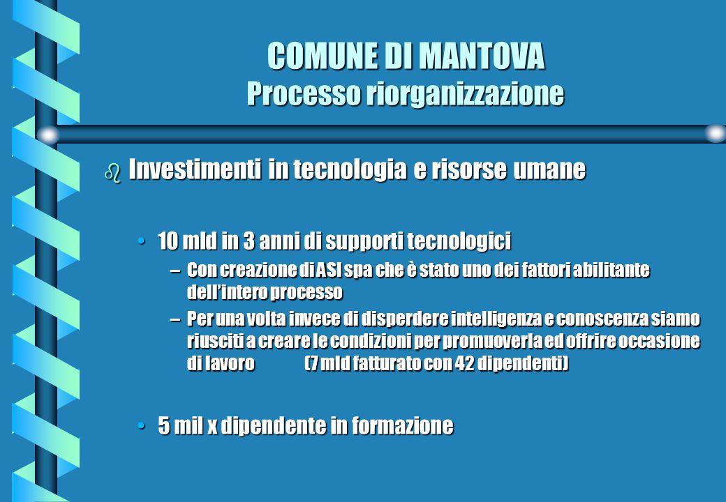 COMUNE DI MANTOVA Processo riorganizzazione b Sportello unico punta avanzata contesto Unica interfaccia tra P.A.