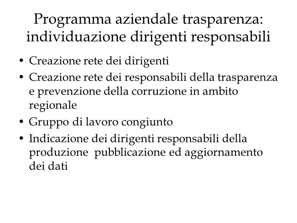 Programma aziendale trasparenza: individuazione dirigenti responsabili Creazione rete dei dirigenti Creazione rete dei responsabili della trasparenza