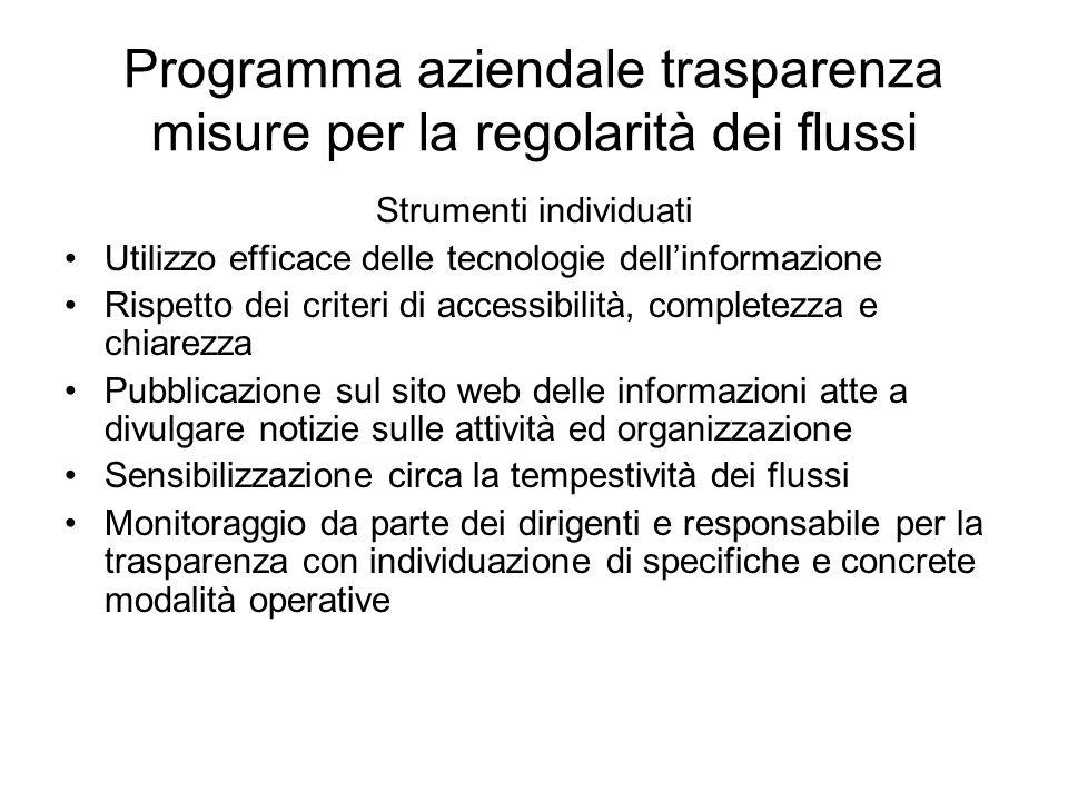 Programma aziendale trasparenza misure per la regolarità dei flussi Strumenti individuati Utilizzo efficace delle tecnologie dell'informazione Rispett