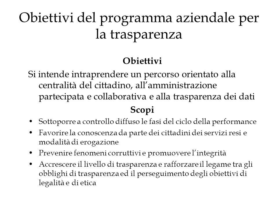 Obiettivi del programma aziendale per la trasparenza Obiettivi Si intende intraprendere un percorso orientato alla centralità del cittadino, all'ammin